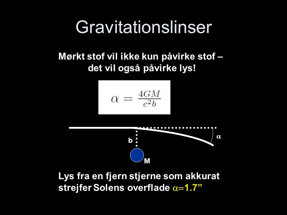 Mørkt stof vil ikke kun påvirke stof – det vil også påvirke lys!