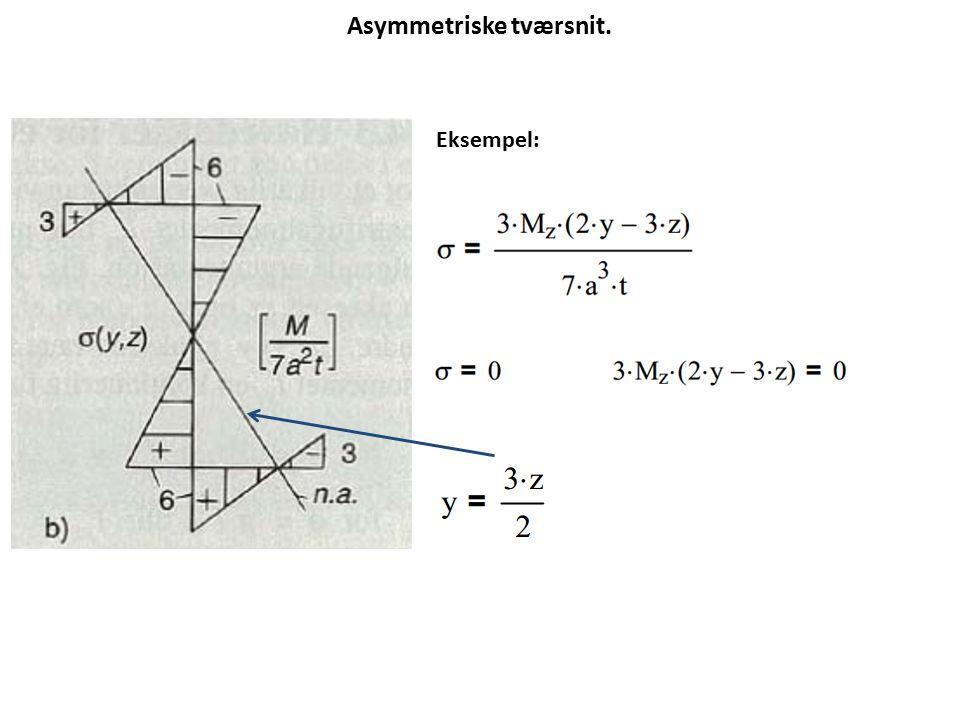 Asymmetriske tværsnit.