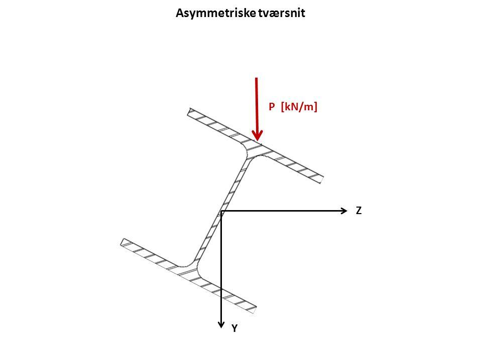 Asymmetriske tværsnit