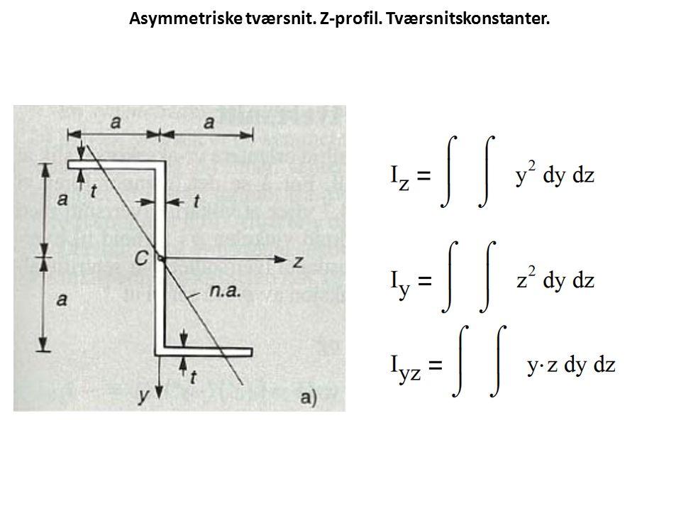 Asymmetriske tværsnit. Z-profil. Tværsnitskonstanter.