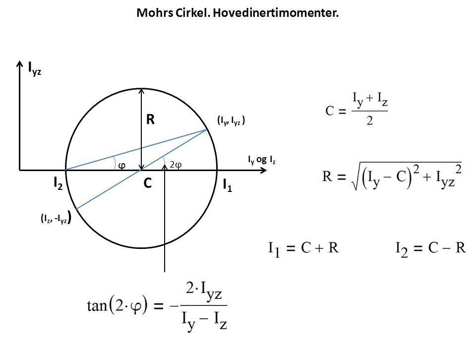 Mohrs Cirkel. Hovedinertimomenter.