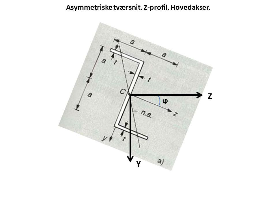 Asymmetriske tværsnit. Z-profil. Hovedakser.