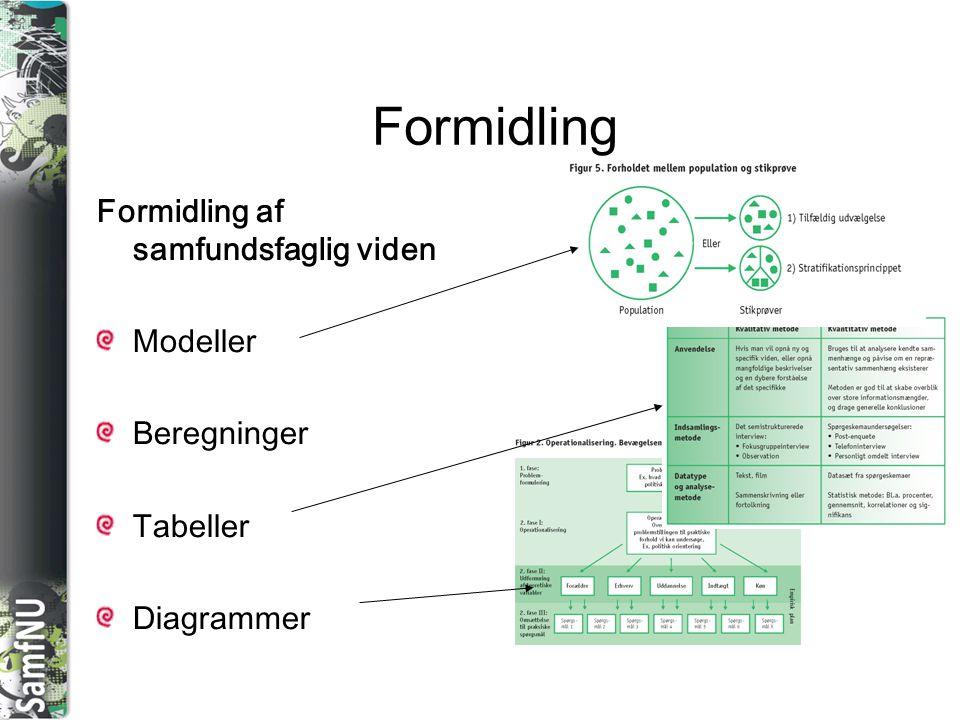 Formidling Formidling af samfundsfaglig viden Modeller Beregninger