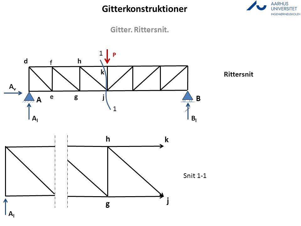 Gitterkonstruktioner
