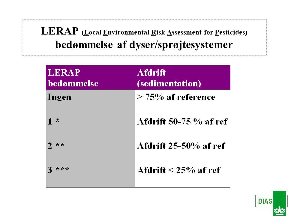 LERAP (Local Environmental Risk Assessment for Pesticides) bedømmelse af dyser/sprøjtesystemer