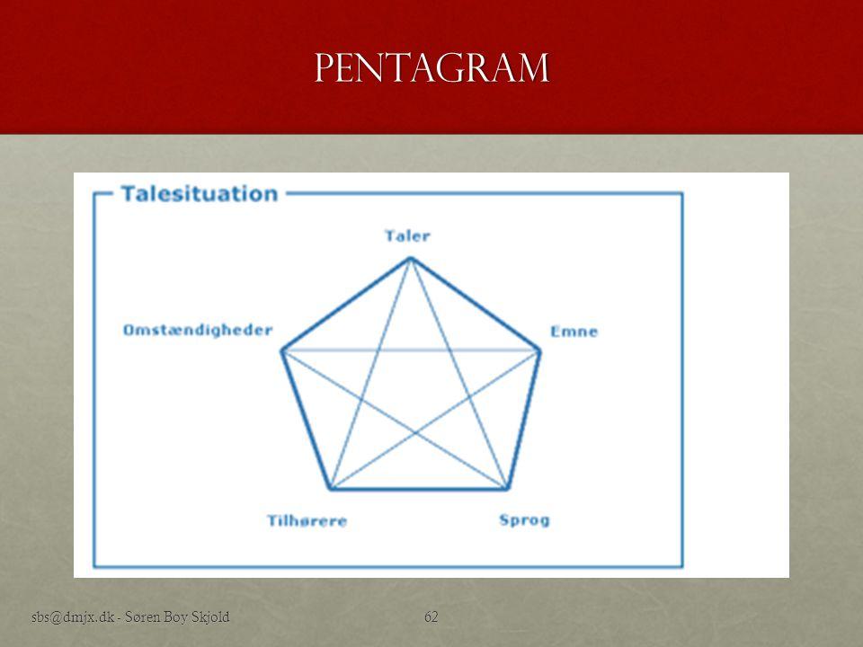 pentagram sbs@dmjx.dk - Søren Boy Skjold