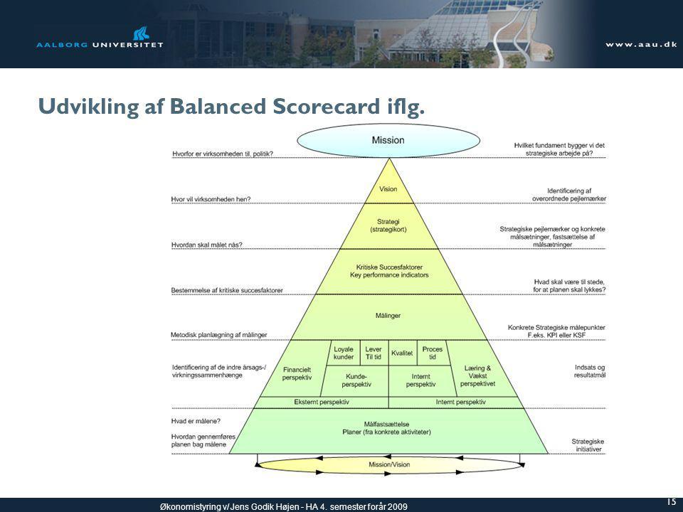 Udvikling af Balanced Scorecard iflg.