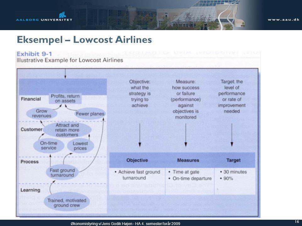 Eksempel – Lowcost Airlines