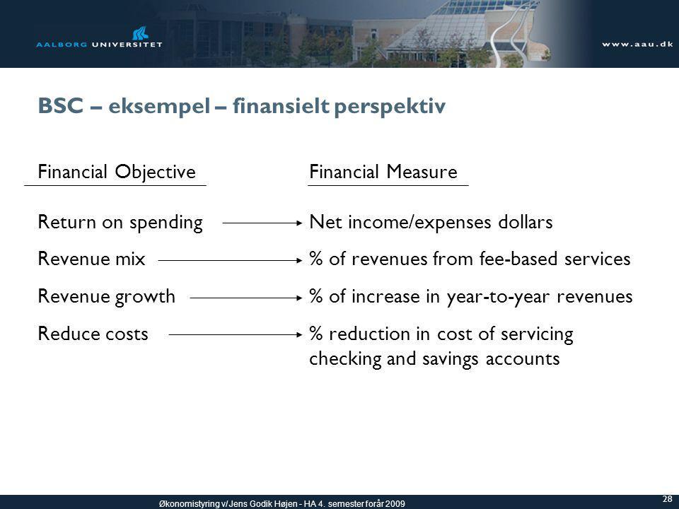 BSC – eksempel – finansielt perspektiv