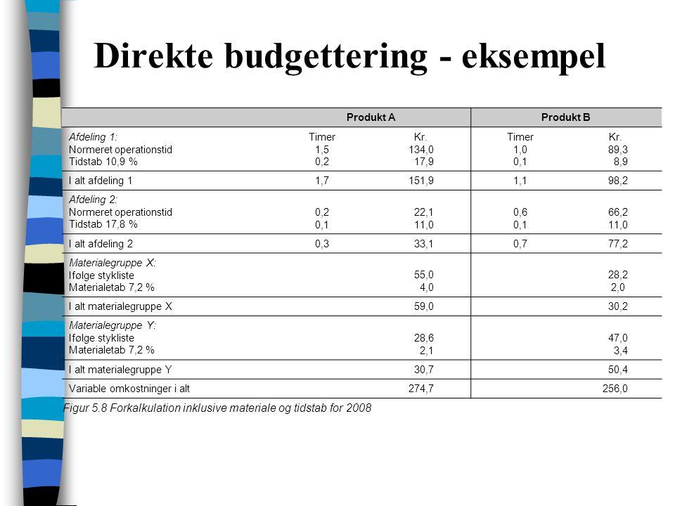 Direkte budgettering - eksempel
