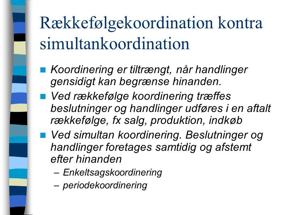 Rækkefølgekoordination kontra simultankoordination