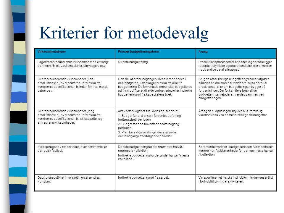 Kriterier for metodevalg