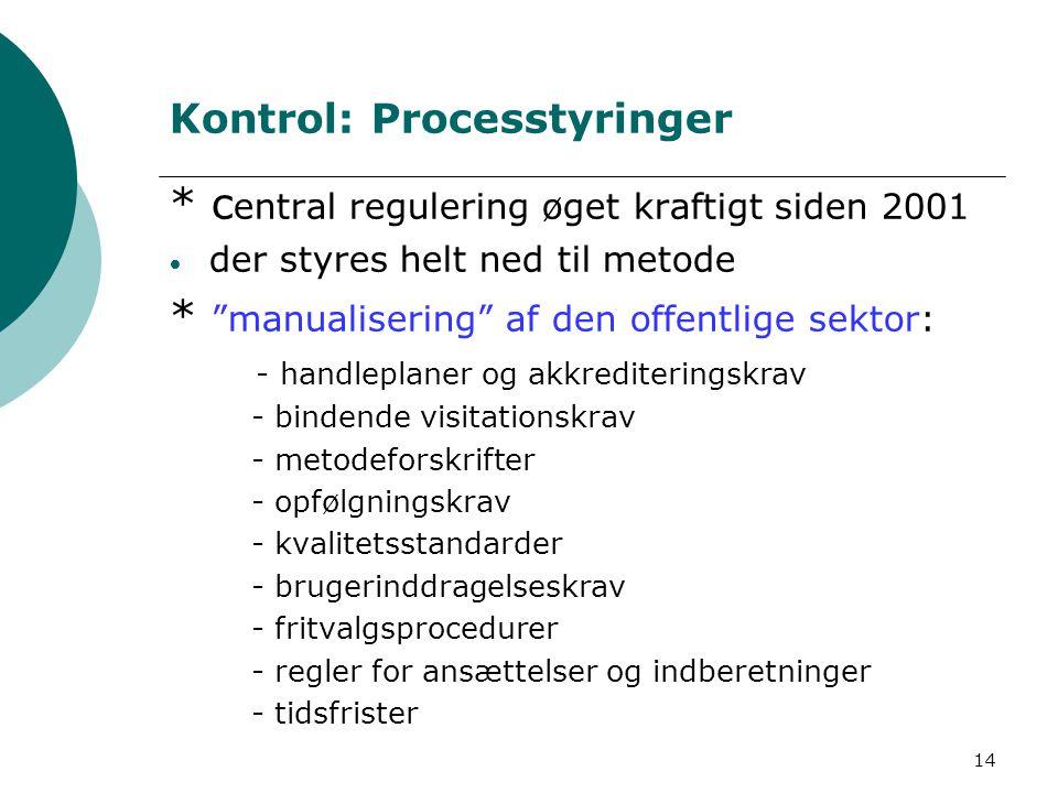 Kontrol: Processtyringer