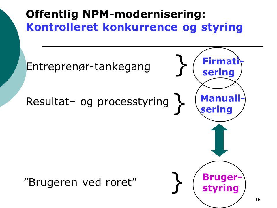 } } } Offentlig NPM-modernisering: Kontrolleret konkurrence og styring