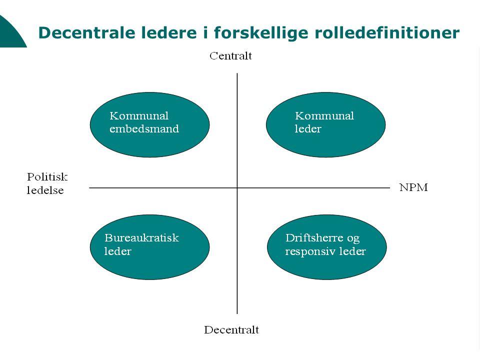 Decentrale ledere i forskellige rolledefinitioner