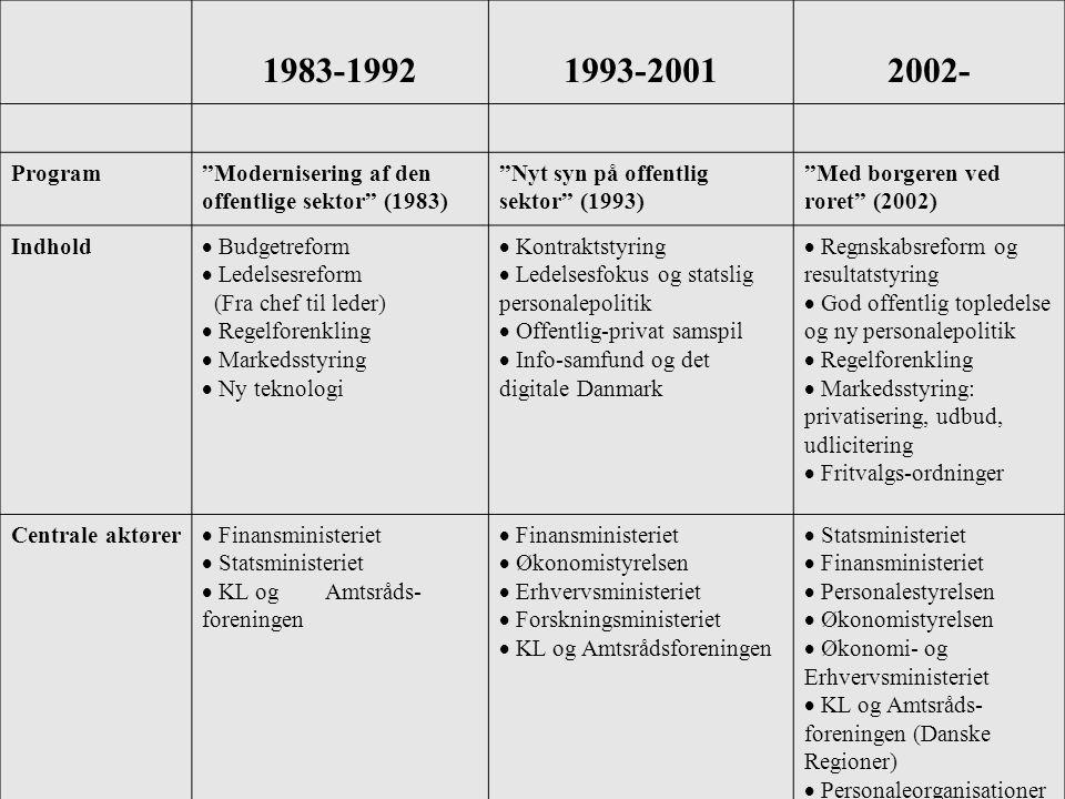 Moderniseringsprogrammer