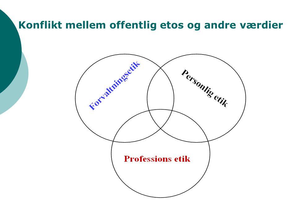 Konflikt mellem offentlig etos og andre værdier
