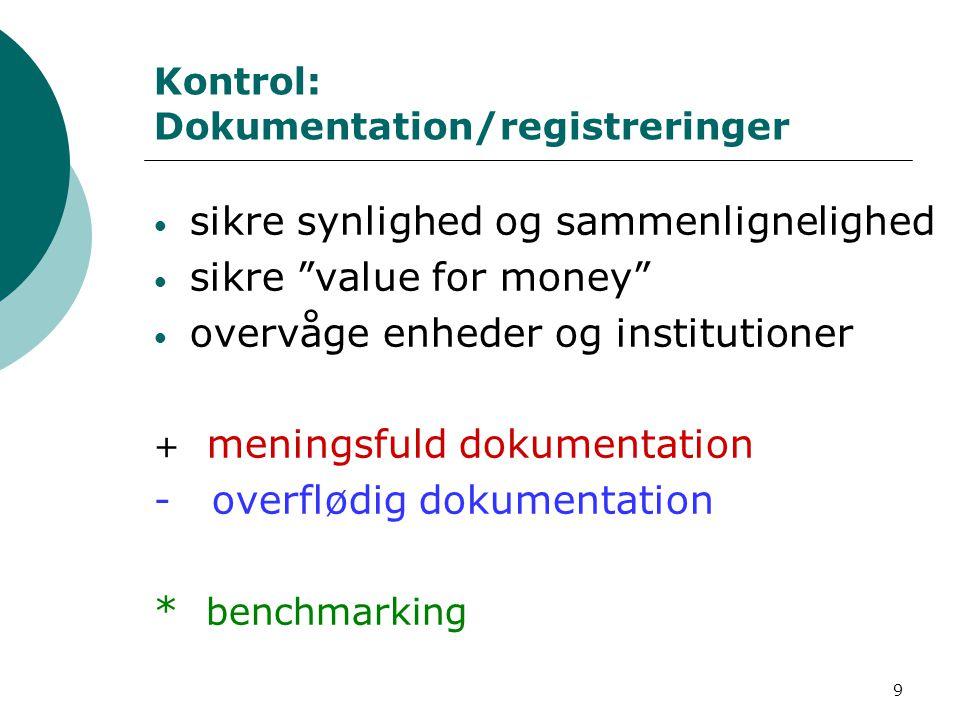 Kontrol: Dokumentation/registreringer