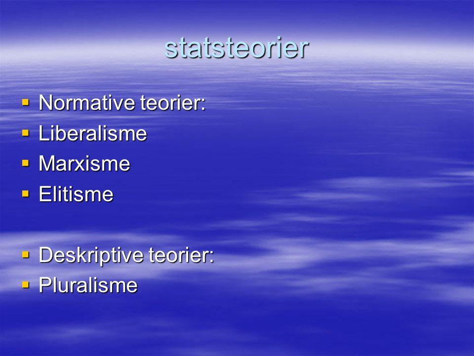 statsteorier Normative teorier: Liberalisme Marxisme Elitisme