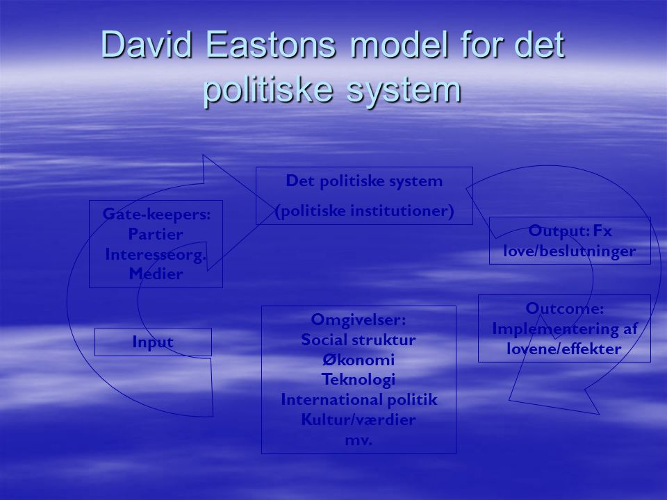 David Eastons model for det politiske system