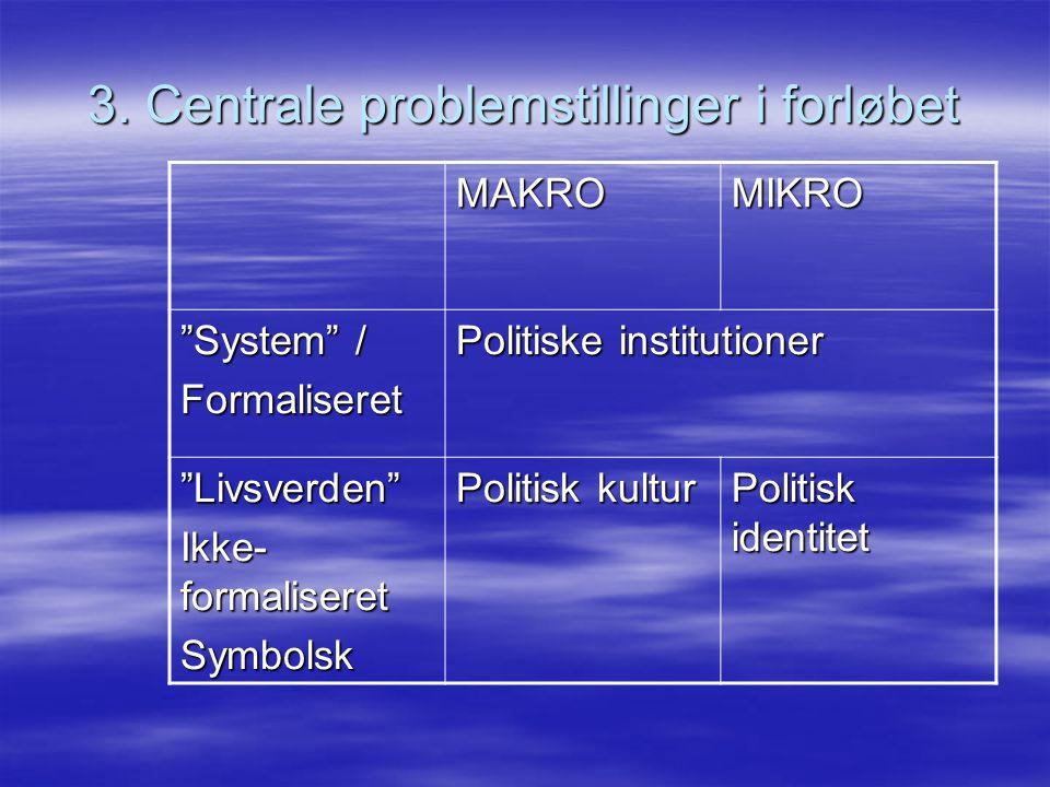 3. Centrale problemstillinger i forløbet
