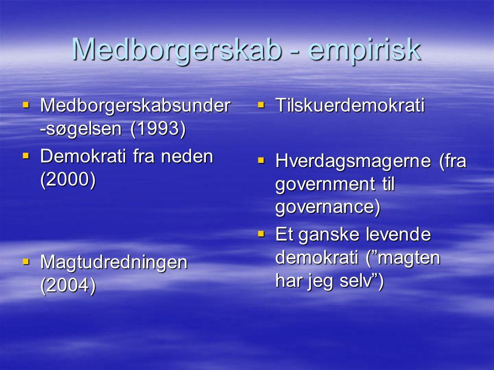 Medborgerskab - empirisk