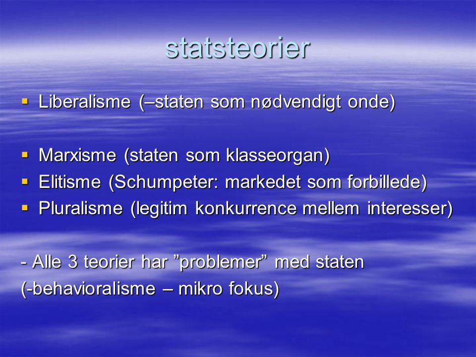 statsteorier Liberalisme (–staten som nødvendigt onde)