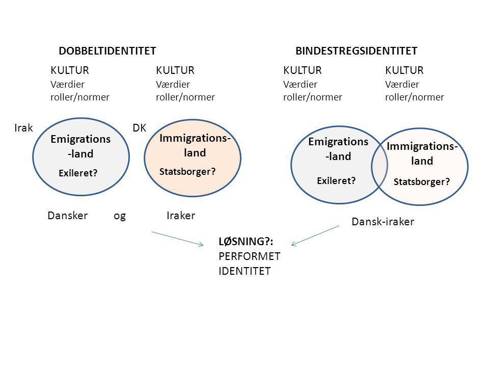 Emigrations-land Immigrations-land Emigrations-land Immigrations-land