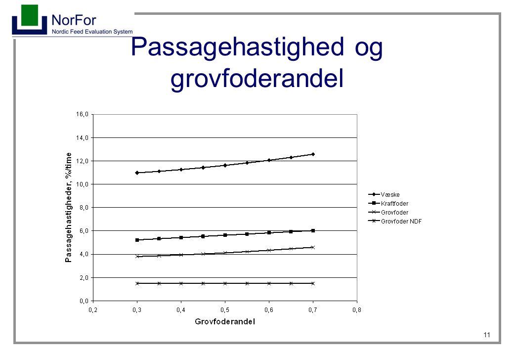 Passagehastighed og grovfoderandel