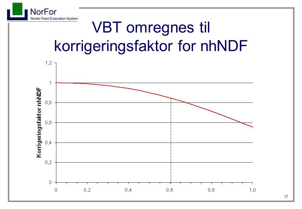 VBT omregnes til korrigeringsfaktor for nhNDF