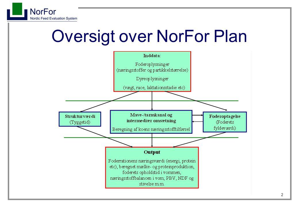 Oversigt over NorFor Plan