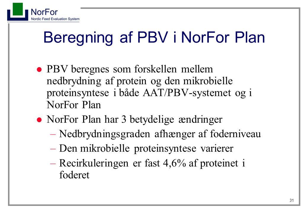 Beregning af PBV i NorFor Plan
