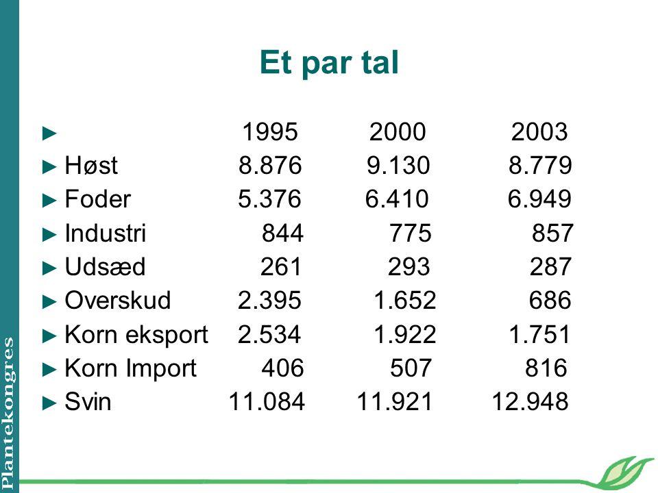 Et par tal 1995 2000 2003. Høst 8.876 9.130 8.779.