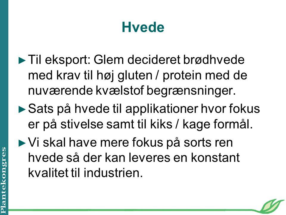 Hvede Til eksport: Glem decideret brødhvede med krav til høj gluten / protein med de nuværende kvælstof begrænsninger.