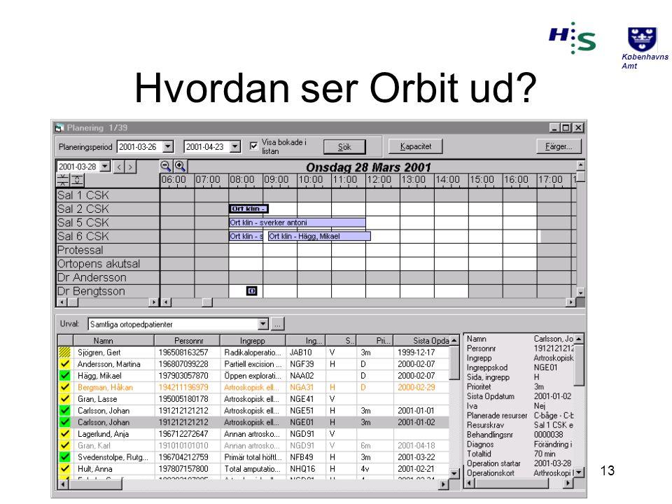 Hvordan ser Orbit ud Forklar træk og slip funktion -
