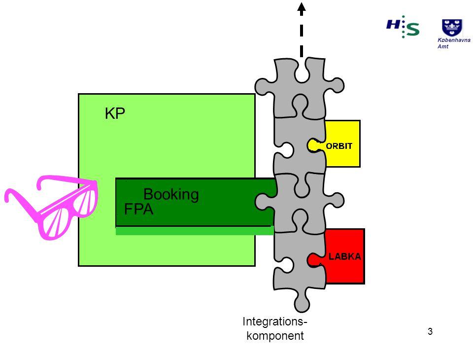 Integrations-komponent