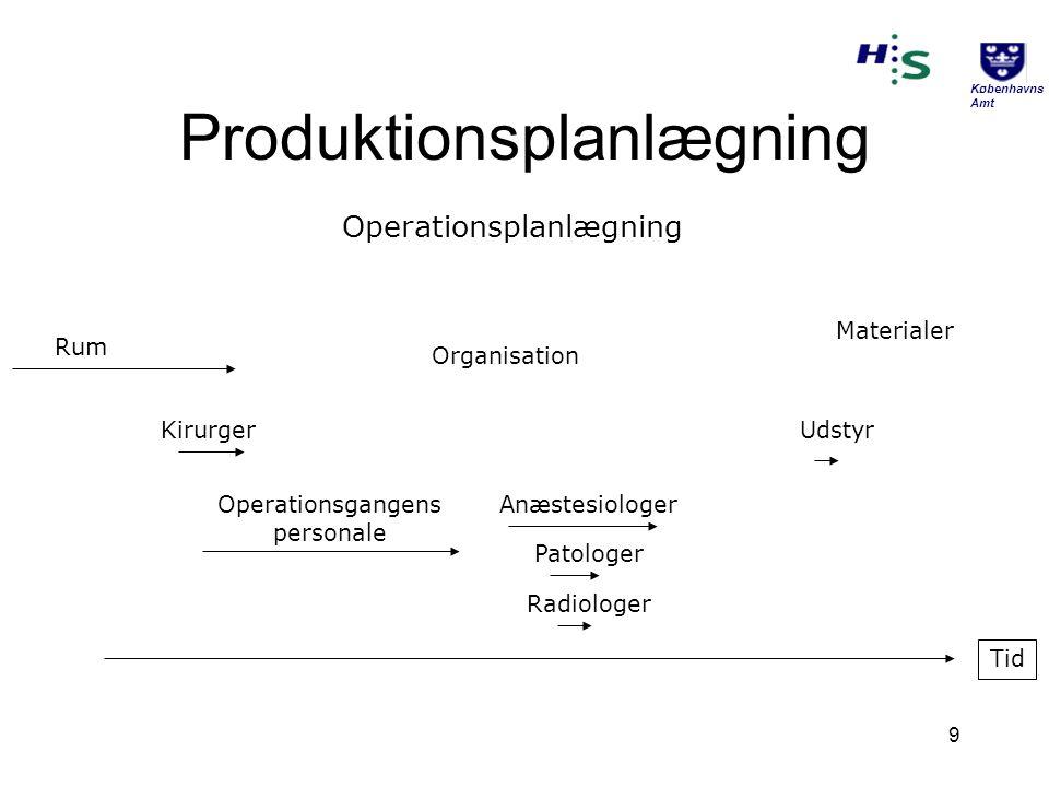 Produktionsplanlægning