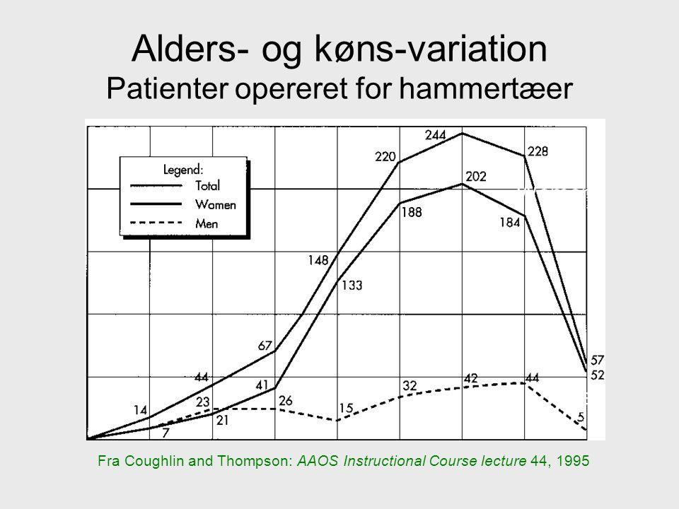 Alders- og køns-variation Patienter opereret for hammertæer