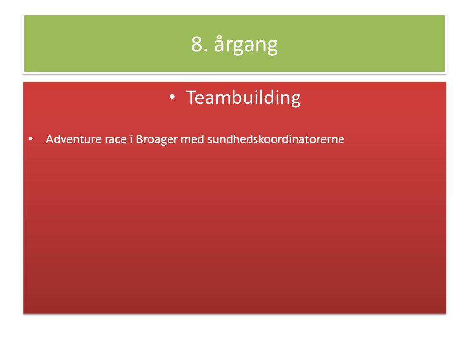 8. årgang Teambuilding Adventure race i Broager med sundhedskoordinatorerne
