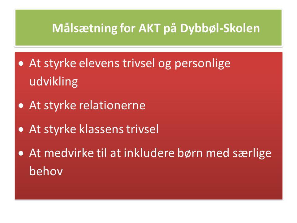 Målsætning for AKT på Dybbøl-Skolen