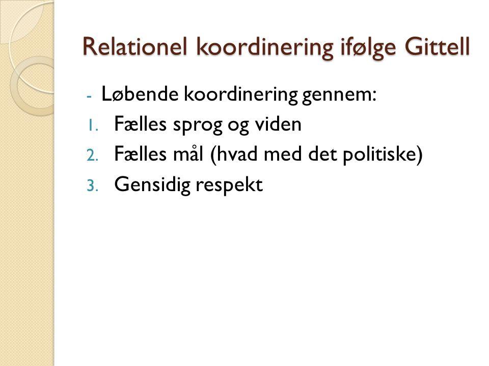 Relationel koordinering ifølge Gittell