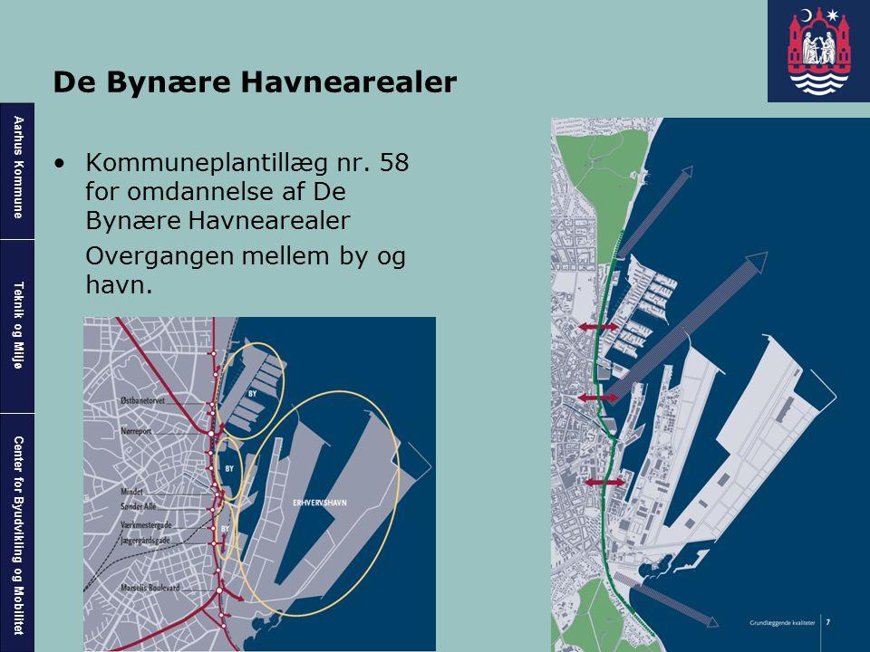 De Bynære Havnearealer