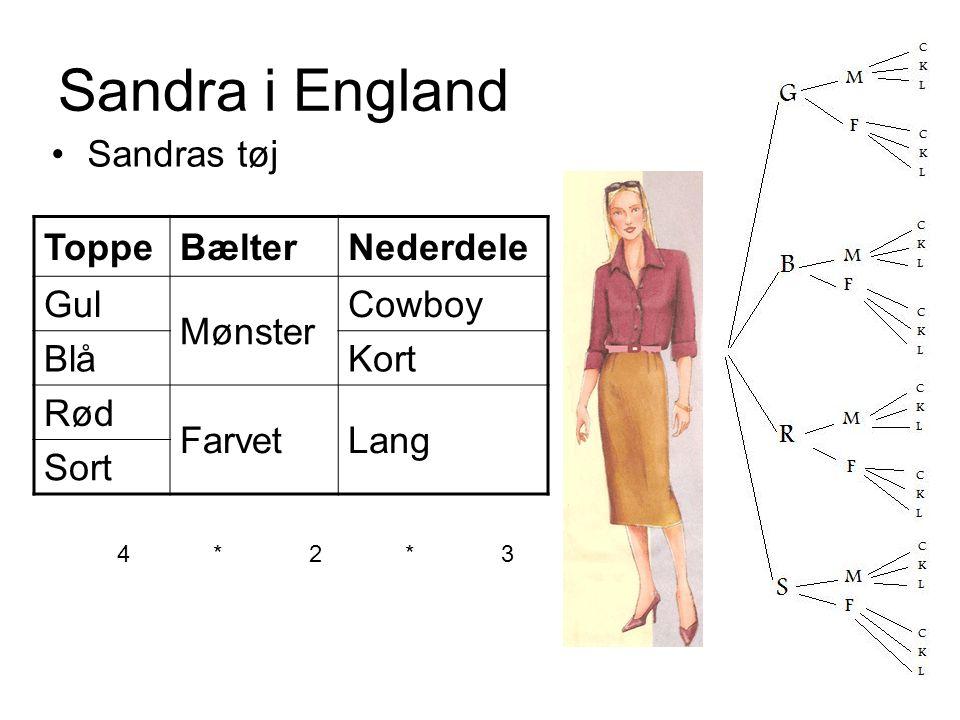 Sandra i England Sandras tøj Toppe Bælter Nederdele Gul Mønster Cowboy