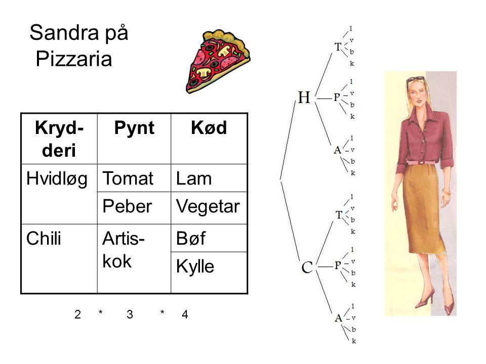 Sandra på Pizzaria Kryd-deri Pynt Kød Hvidløg Tomat Lam Peber Vegetar