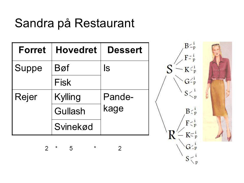 Sandra på Restaurant Forret Hovedret Dessert Suppe Bøf Is Fisk Rejer