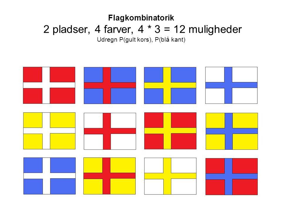 Flagkombinatorik 2 pladser, 4 farver, 4