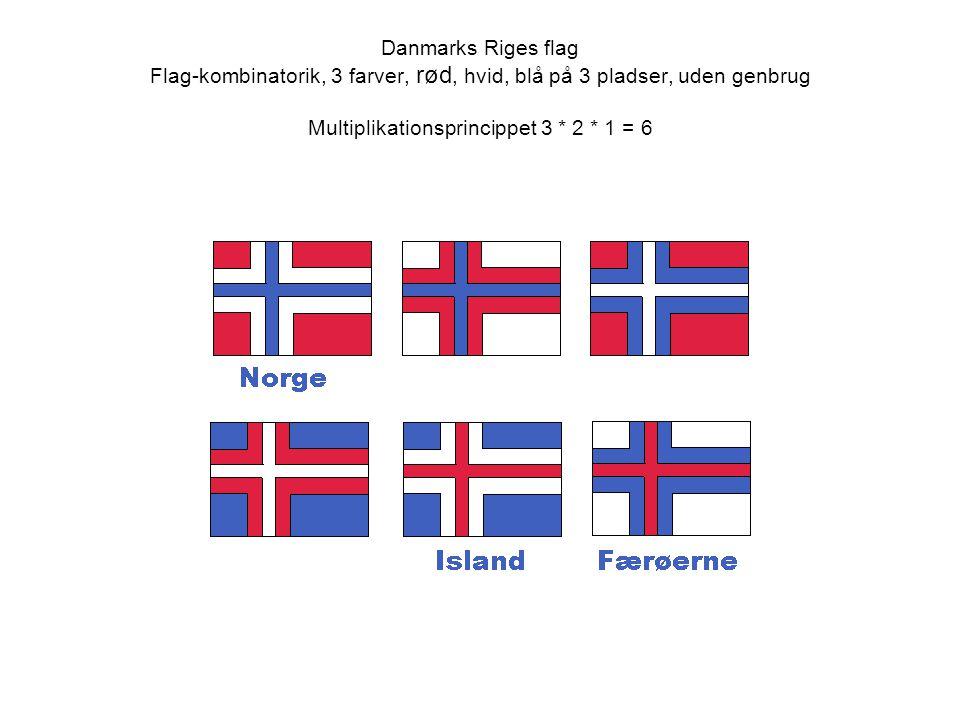 Danmarks Riges flag Flag-kombinatorik, 3 farver, rød, hvid, blå på 3 pladser, uden genbrug Multiplikationsprincippet 3 * 2 * 1 = 6