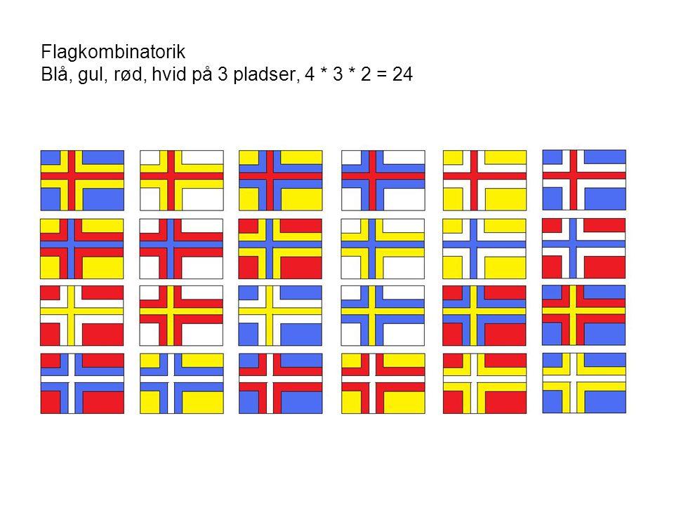 Flagkombinatorik Blå, gul, rød, hvid på 3 pladser, 4 * 3 * 2 = 24