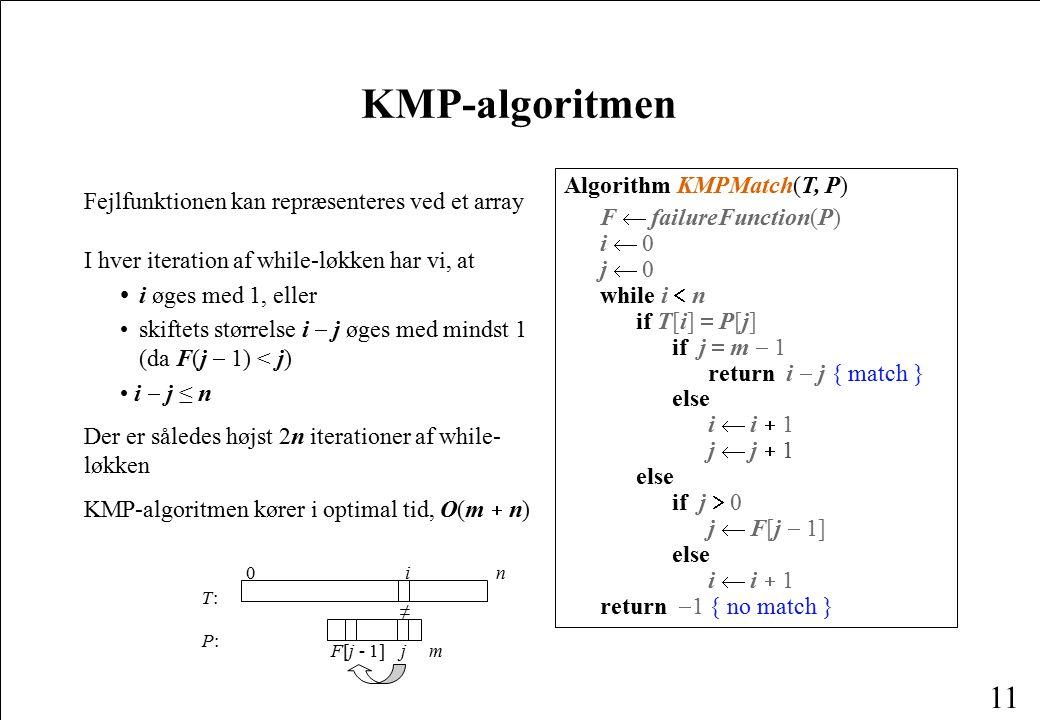 KMP-algoritmen Algorithm KMPMatch(T, P)