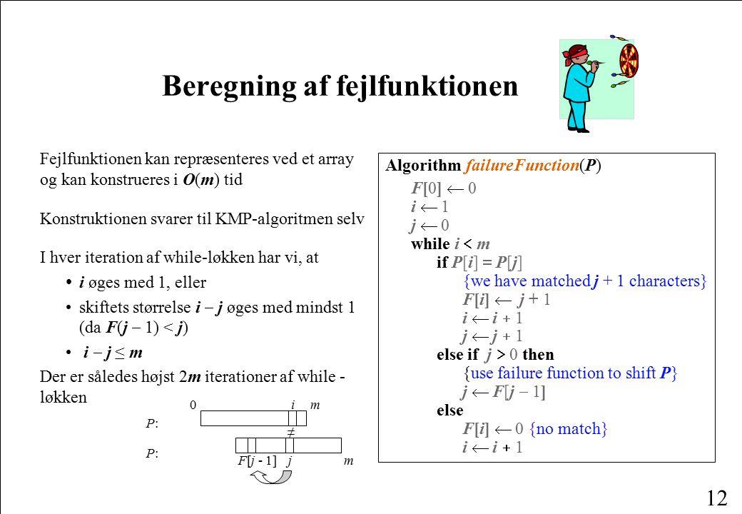 Beregning af fejlfunktionen